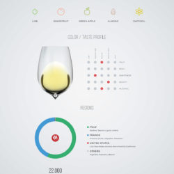 Vermentino-wine-guide-by-Wine-Folly